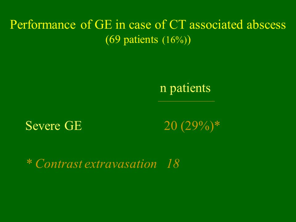 Performance of GE in case of CT associated abscess (69 patients (16%))