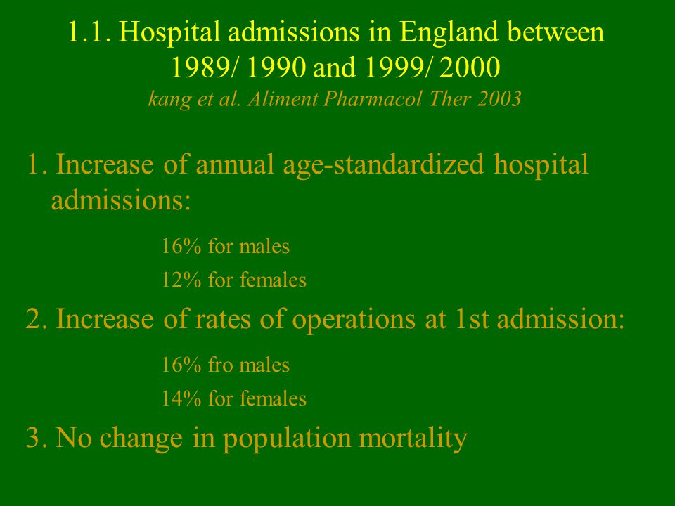 1. Increase of annual age-standardized hospital admissions: