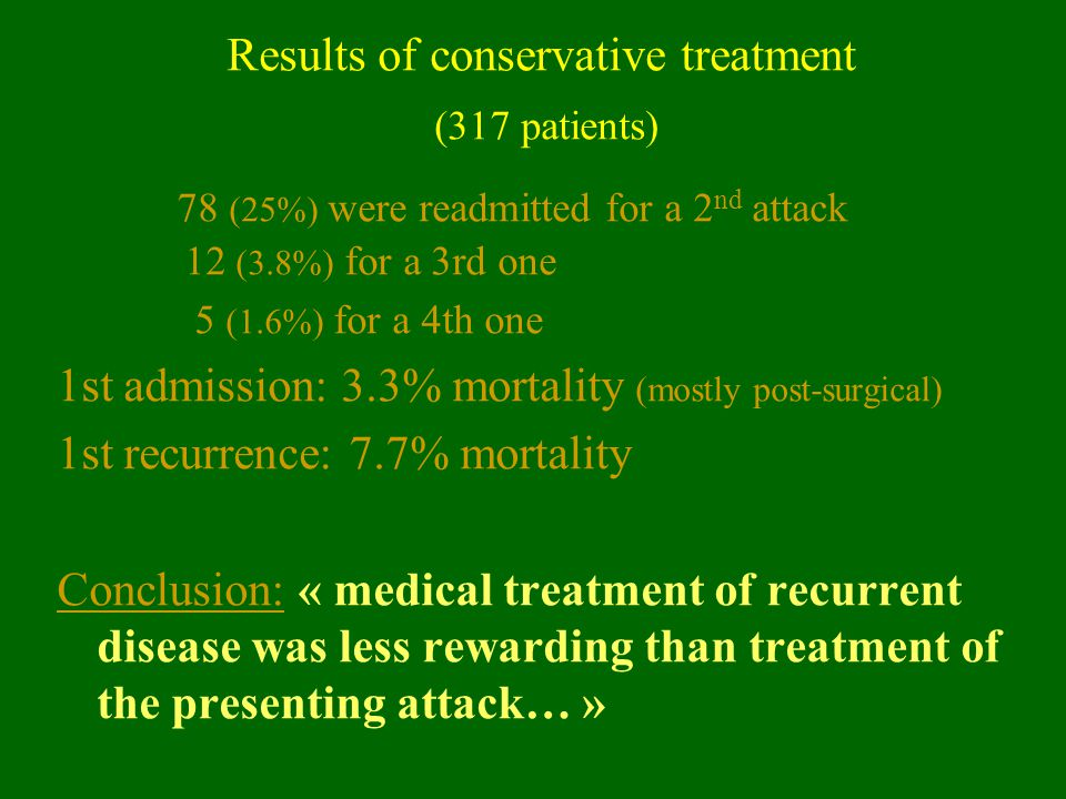 Results of conservative treatment (317 patients)