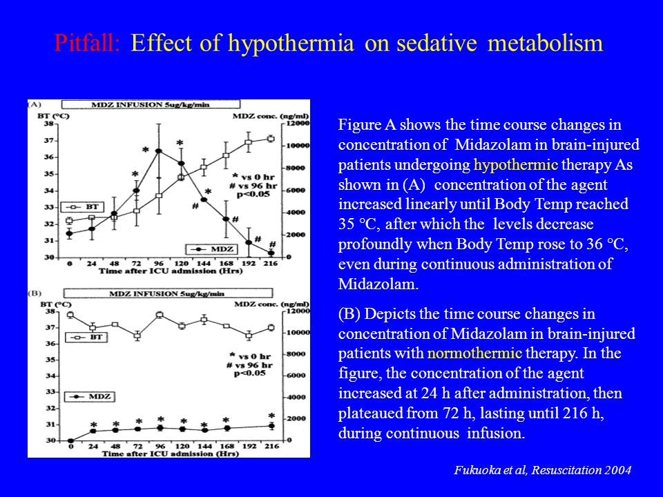 Pitfall: Effect of hypothermia on sedative metabolism