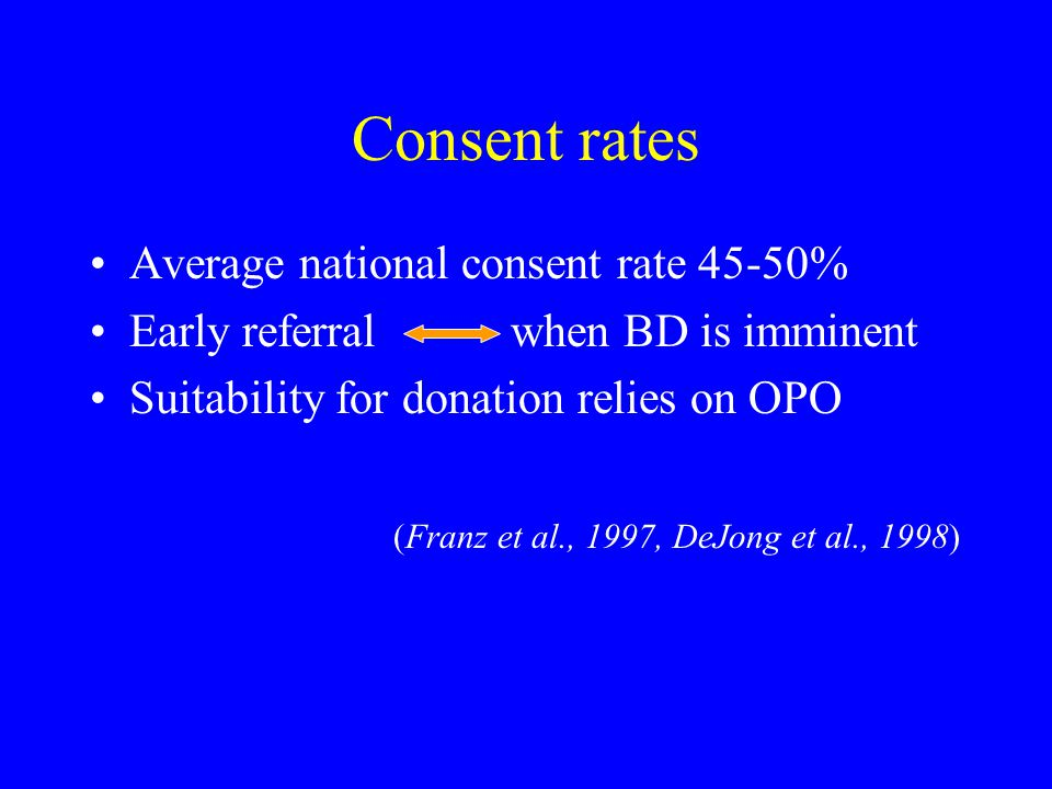 Consent rates Average national consent rate 45-50%