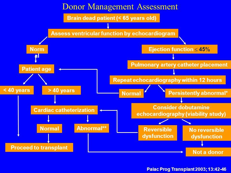 Donor Management Assessment