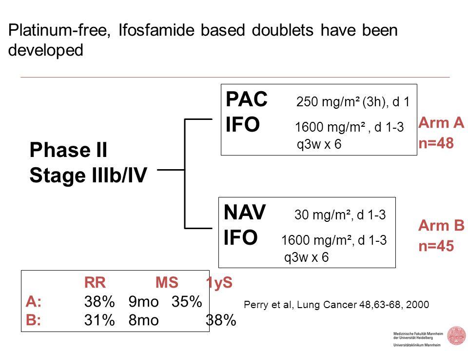 PAC 250 mg/m² (3h), d 1 IFO 1600 mg/m² , d 1-3 Phase II Stage IIIb/IV