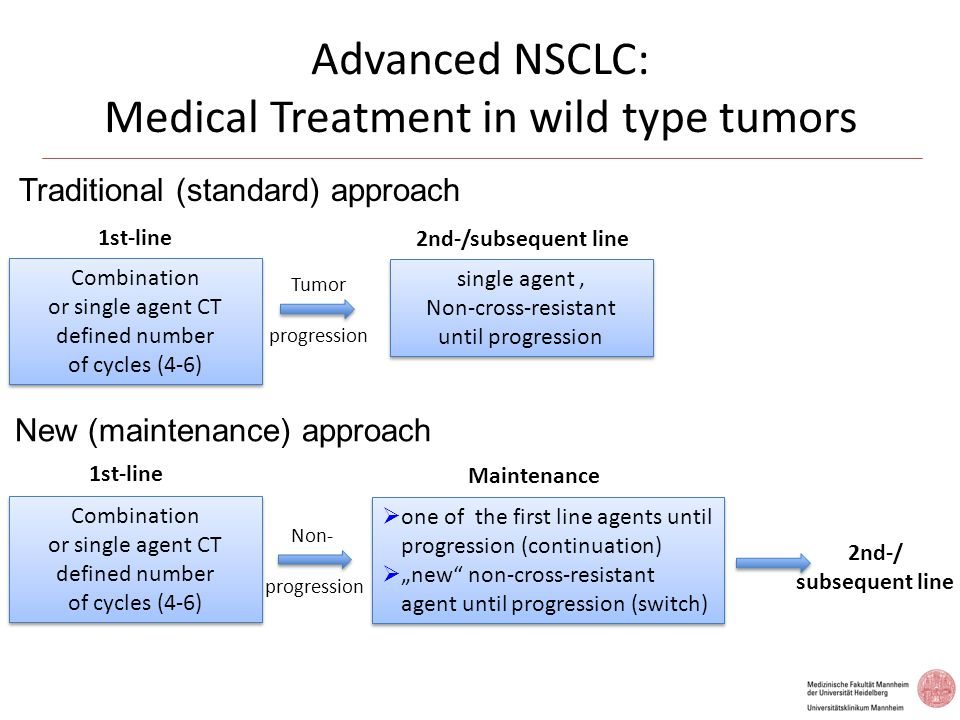 Advanced NSCLC: Medical Treatment in wild type tumors