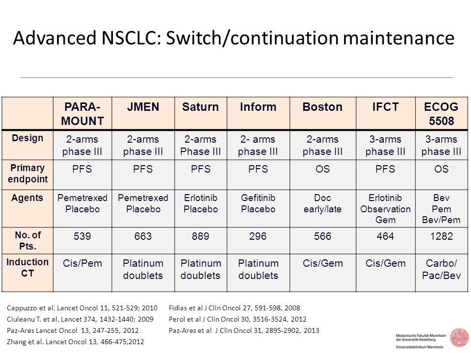 Advanced NSCLC: Switch/continuation maintenance