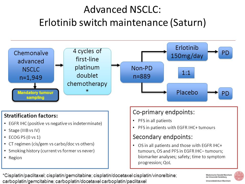 Advanced NSCLC: Erlotinib switch maintenance (Saturn)