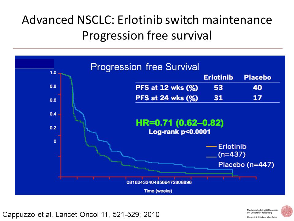 Advanced NSCLC: Erlotinib switch maintenance Progression free survival