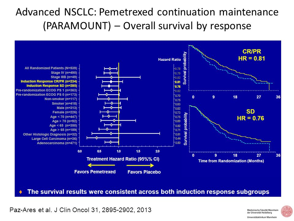 Advanced NSCLC: Pemetrexed continuation maintenance (PARAMOUNT) – Overall survival by response