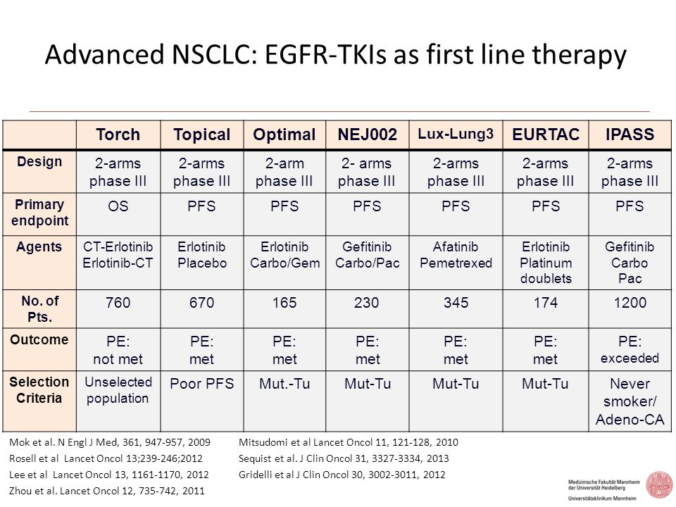 Advanced NSCLC: EGFR-TKIs as first line therapy