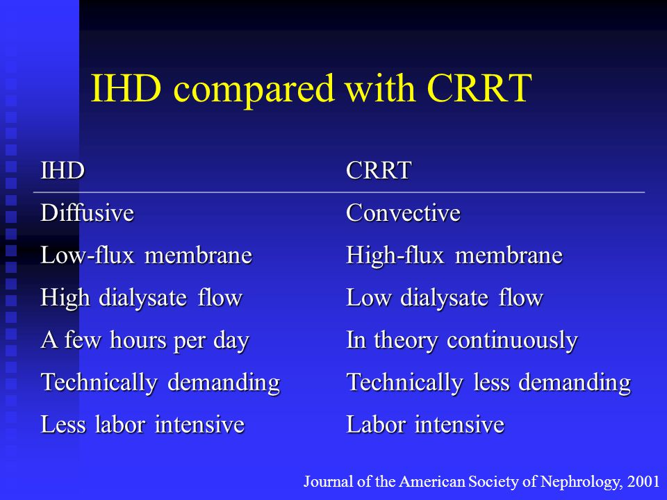 IHD compared with CRRT IHD CRRT Diffusive Convective Low-flux membrane