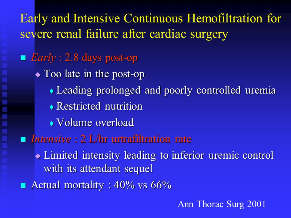 Early and Intensive Continuous Hemofiltration for severe renal failure after cardiac surgery