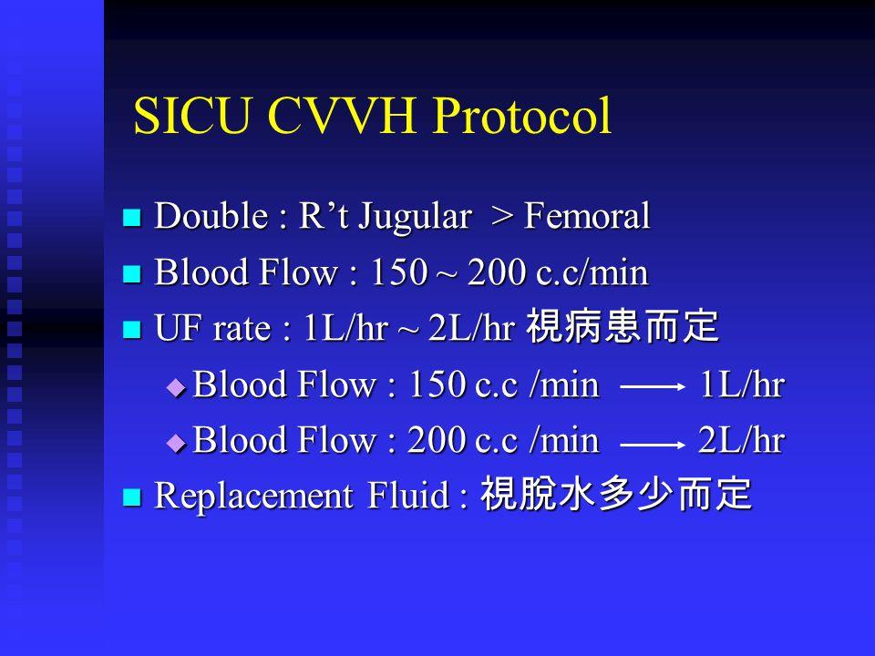 SICU CVVH Protocol Double : R't Jugular > Femoral
