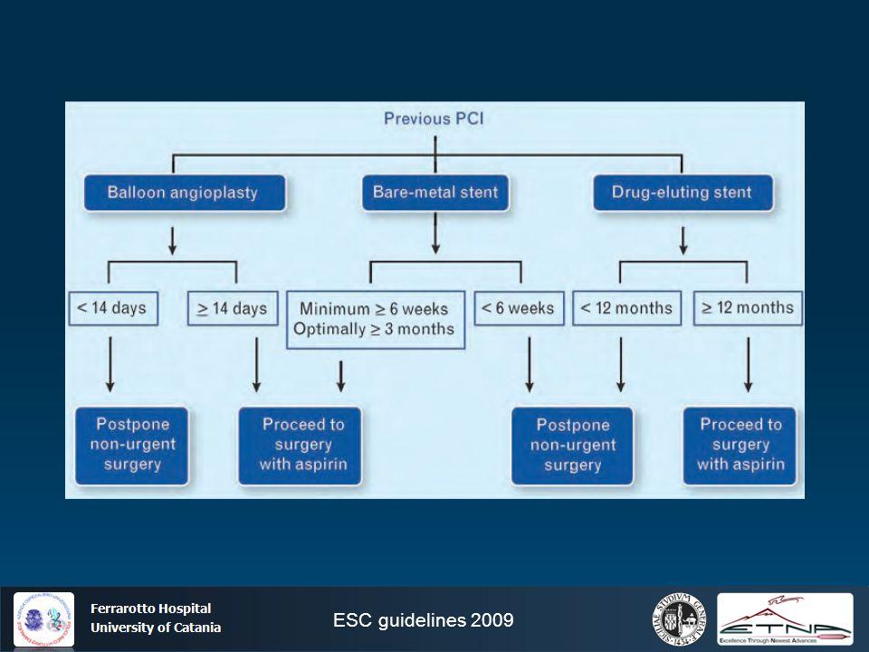 ESC guidelines 2009