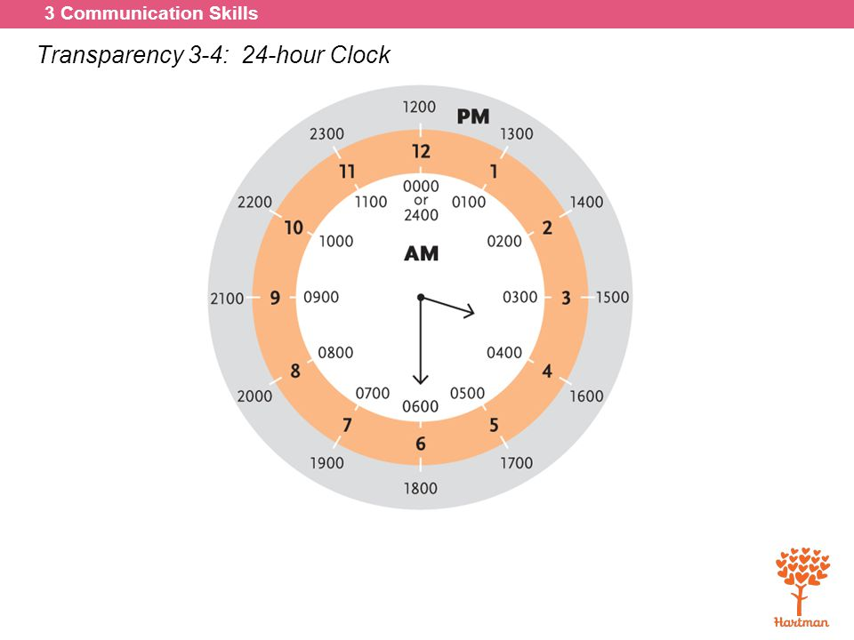 Transparency 3-4: 24-hour Clock