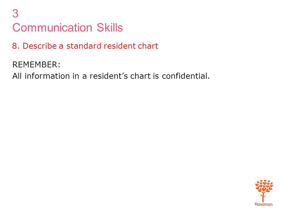 8. Describe a standard resident chart