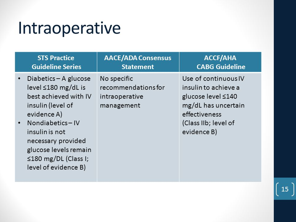 Intraoperative STS Practice Guideline Series AACE/ADA Consensus