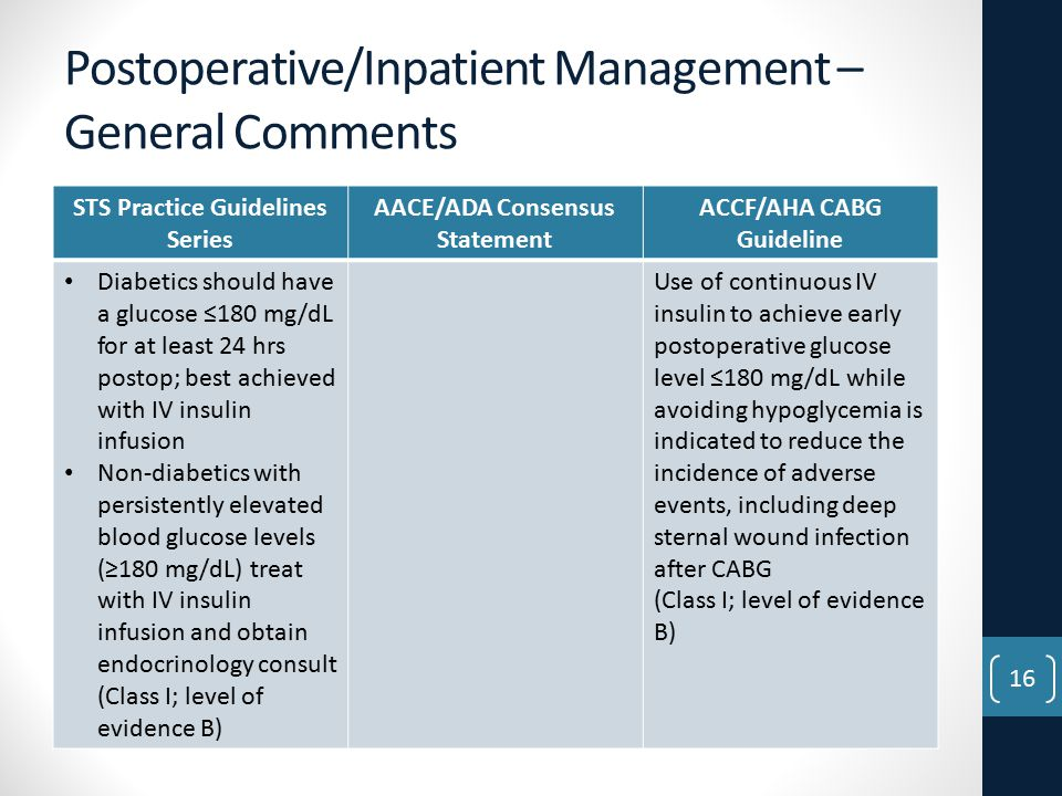 Postoperative/Inpatient Management – General Comments