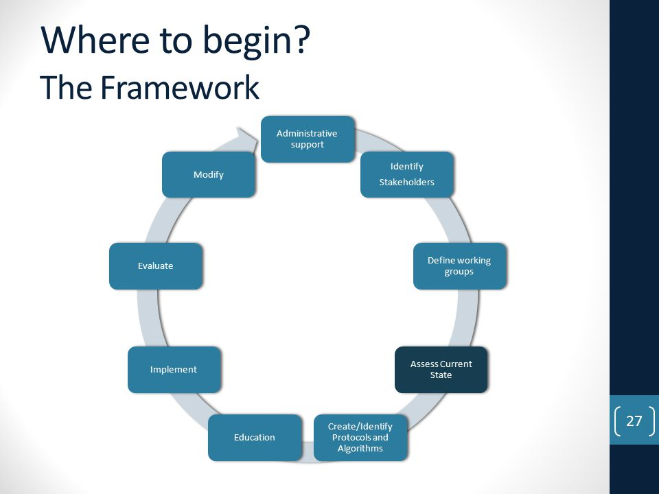Where to begin The Framework