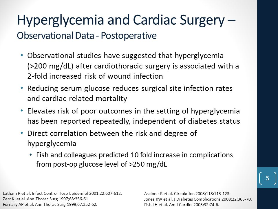 Hyperglycemia and Cardiac Surgery – Observational Data - Postoperative