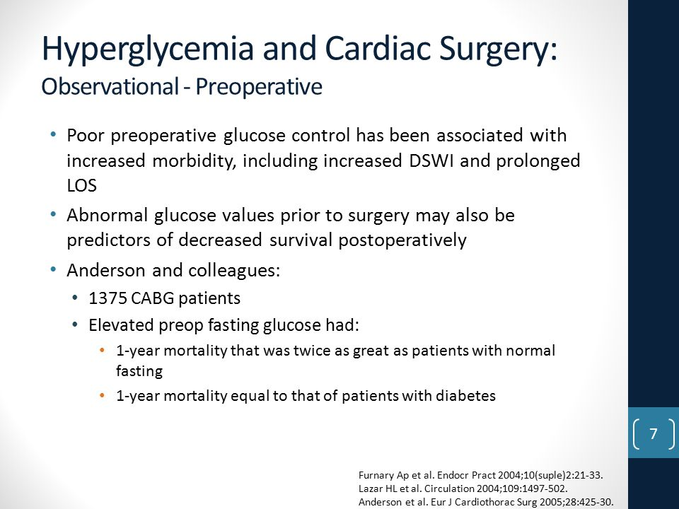 Hyperglycemia and Cardiac Surgery: Observational - Preoperative