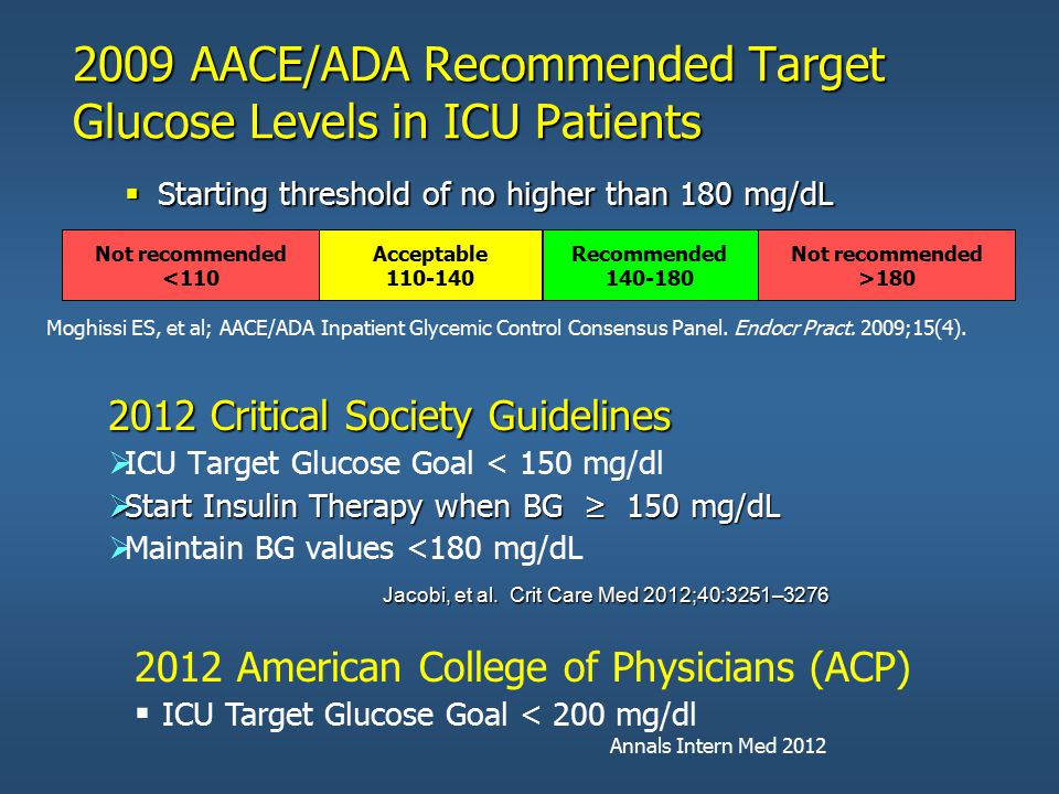 2009 AACE/ADA Recommended Target Glucose Levels in ICU Patients