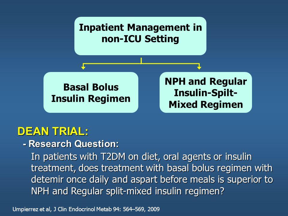 DEAN TRIAL: Inpatient Management in non-ICU Setting