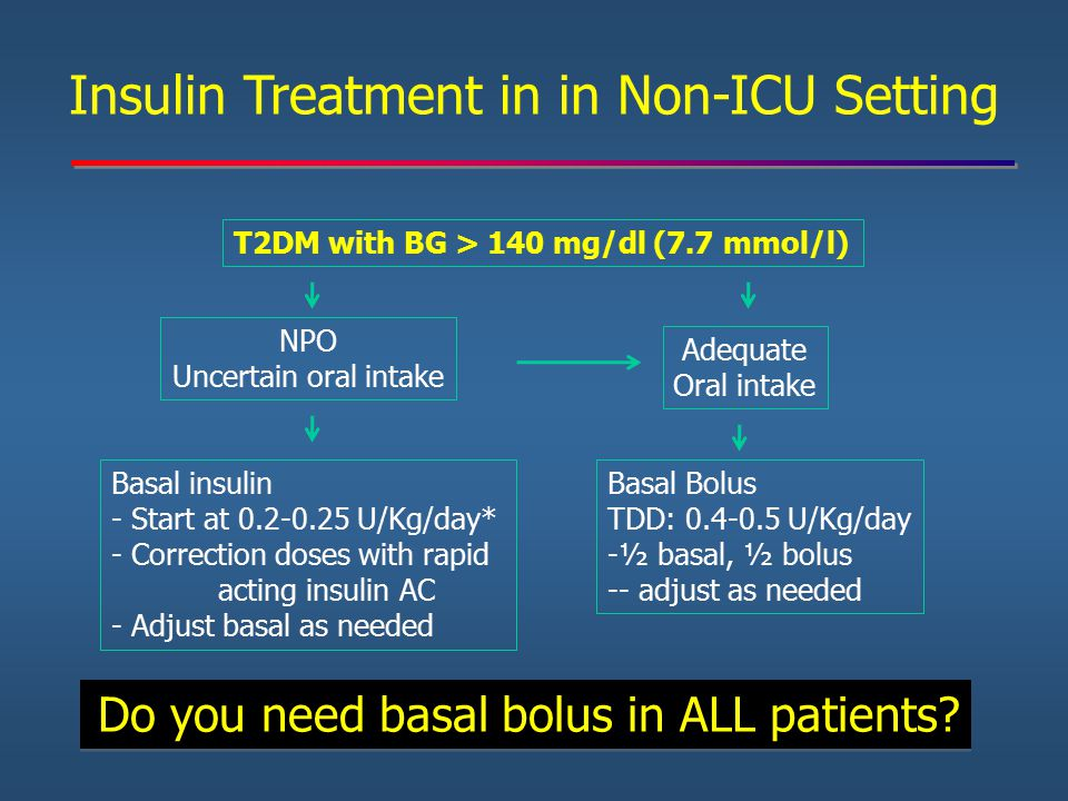 Insulin Treatment in in Non-ICU Setting