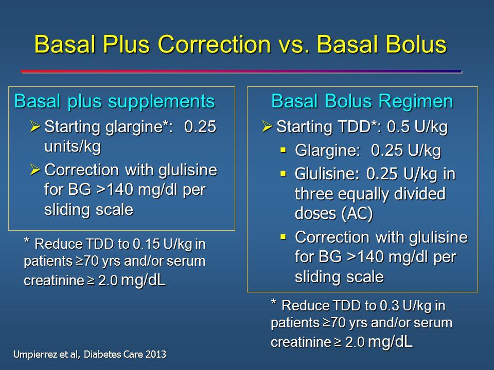 Basal Plus Correction vs. Basal Bolus