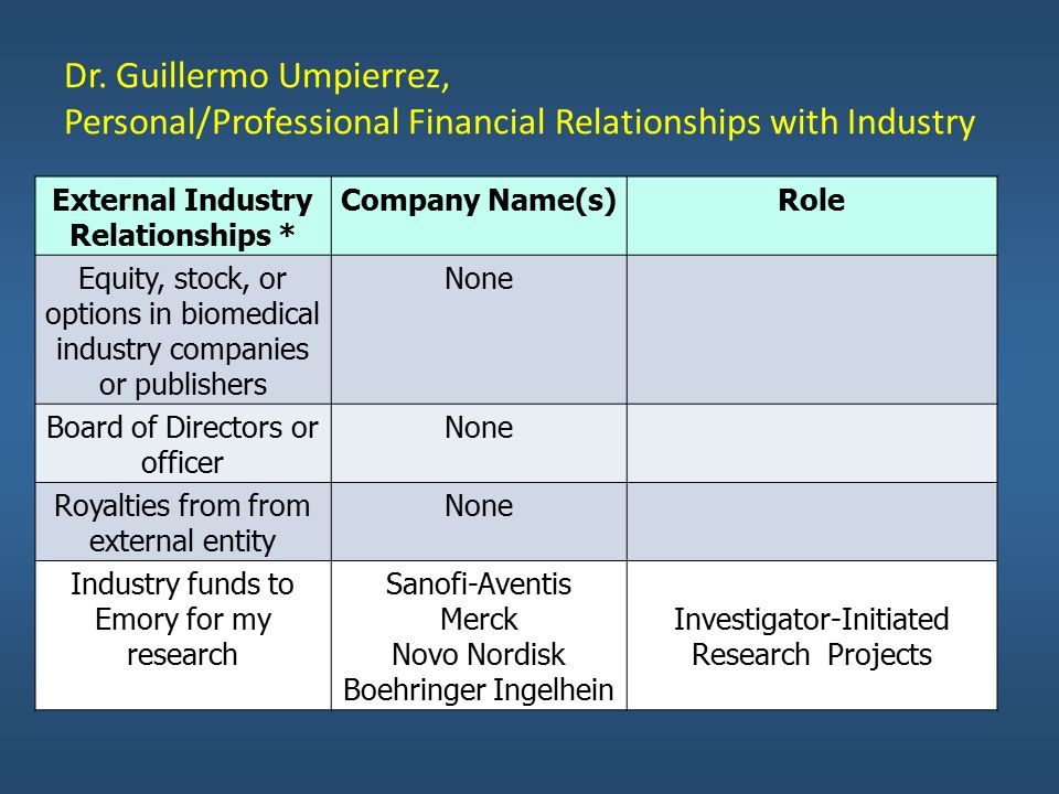 External Industry Relationships *
