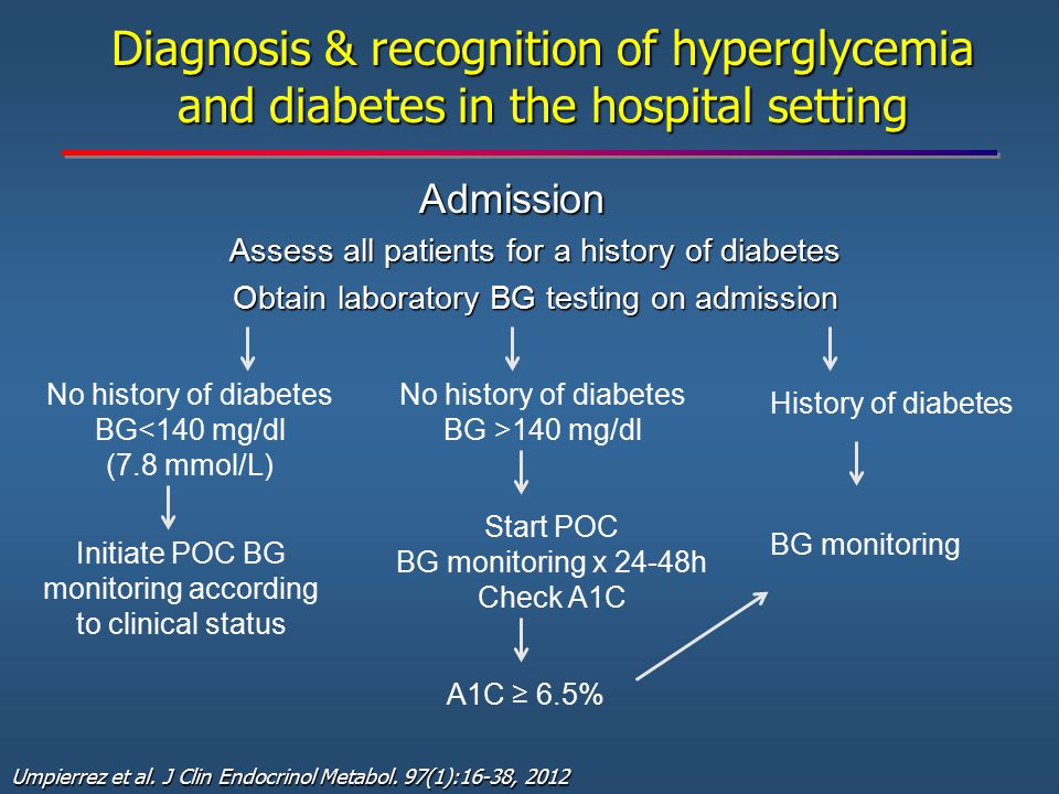 Diagnosis & recognition of hyperglycemia and diabetes in the hospital setting