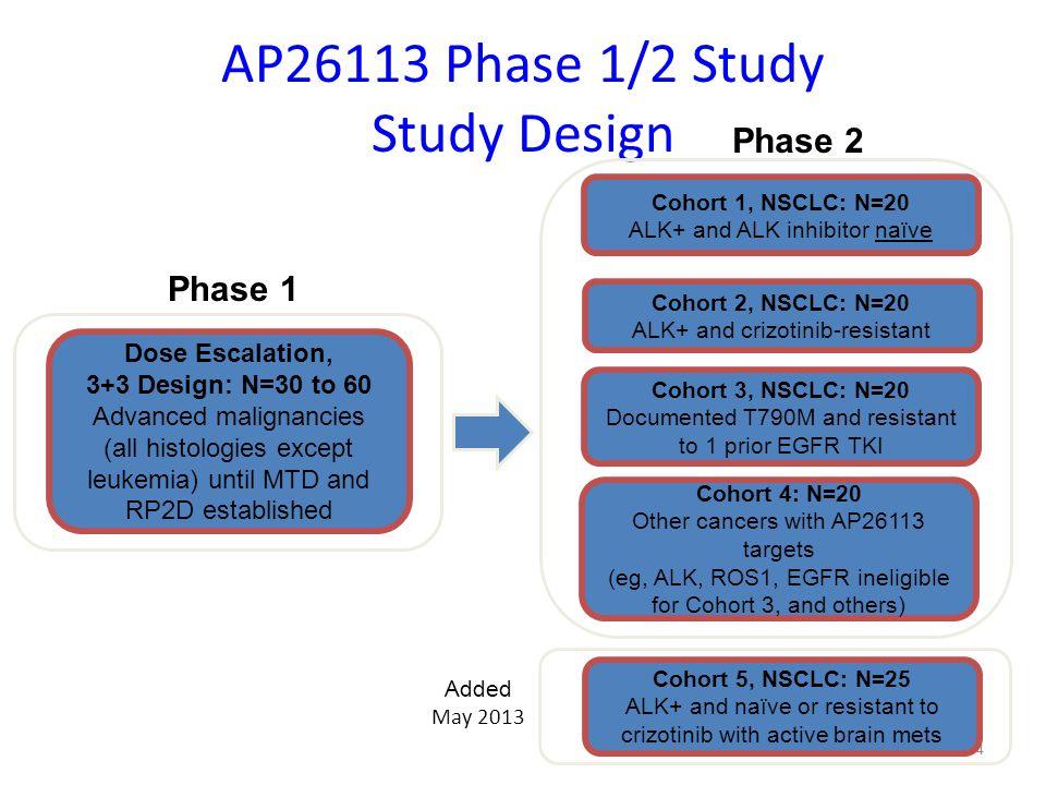 AP26113 Phase 1/2 Study Study Design