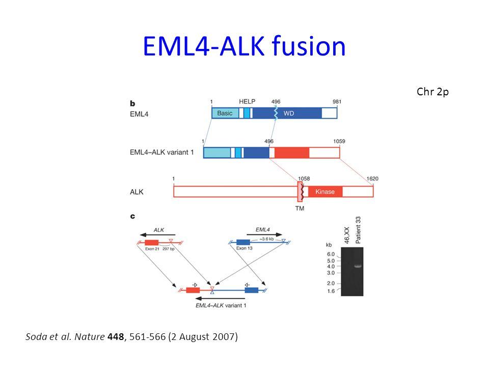 EML4-ALK fusion Chr 2p Soda et al. Nature 448, 561-566 (2 August 2007)