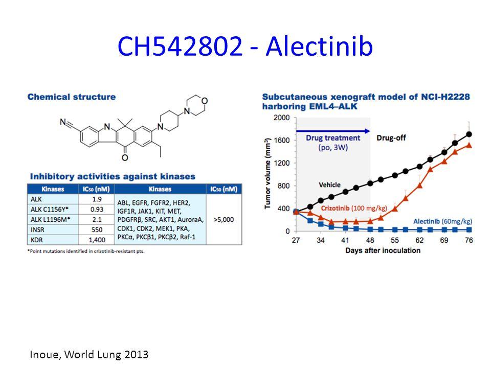 CH542802 - Alectinib Inoue, World Lung 2013