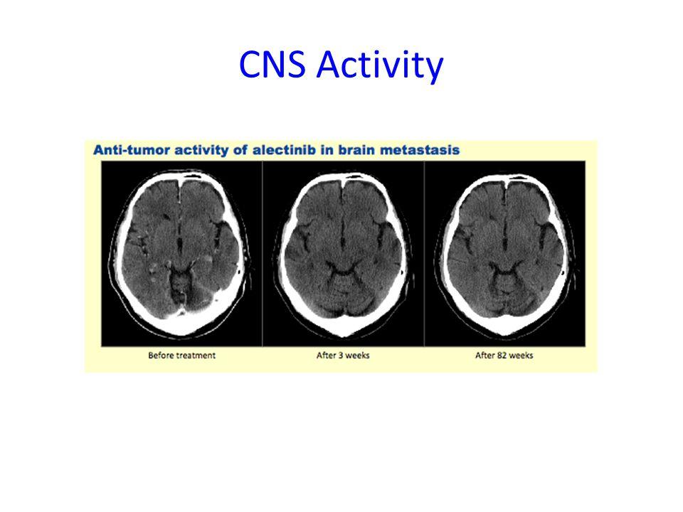 CNS Activity