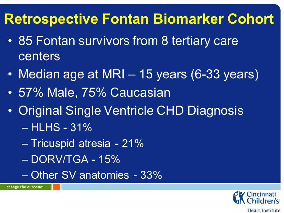 Retrospective Fontan Biomarker Cohort