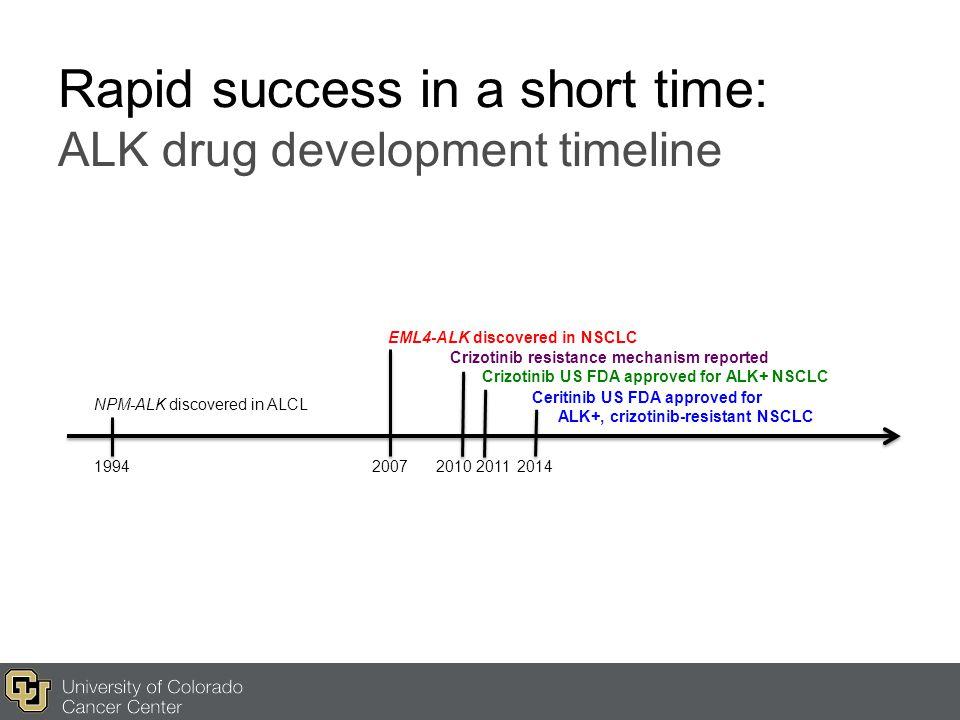 Rapid success in a short time: ALK drug development timeline