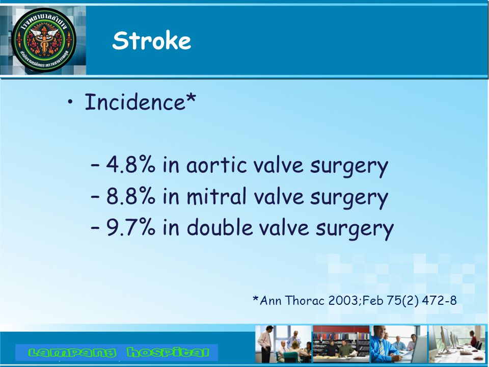 Stroke Incidence* 4.8% in aortic valve surgery