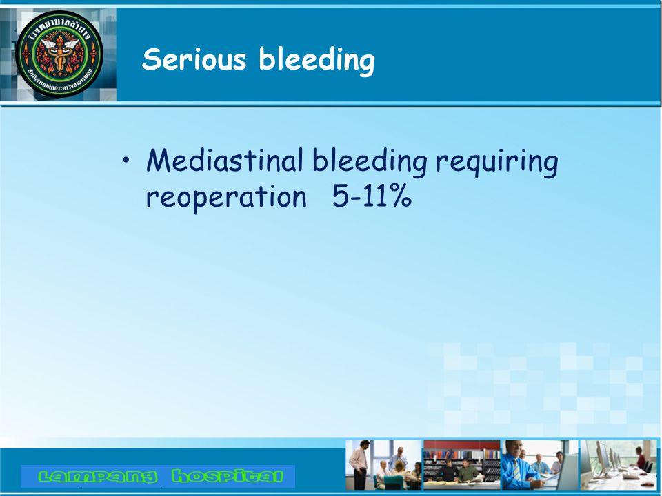 Serious bleeding Mediastinal bleeding requiring reoperation 5-11%