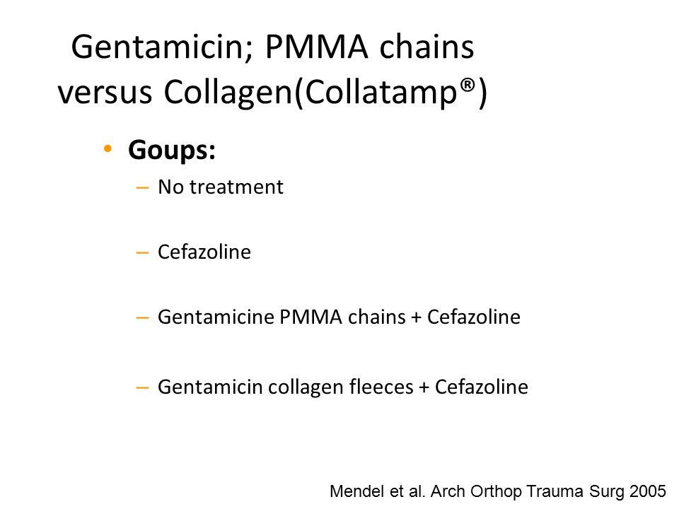 Gentamicin; PMMA chains versus Collagen(Collatamp®)