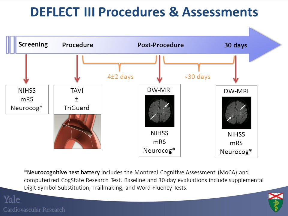 DEFLECT III Procedures & Assessments