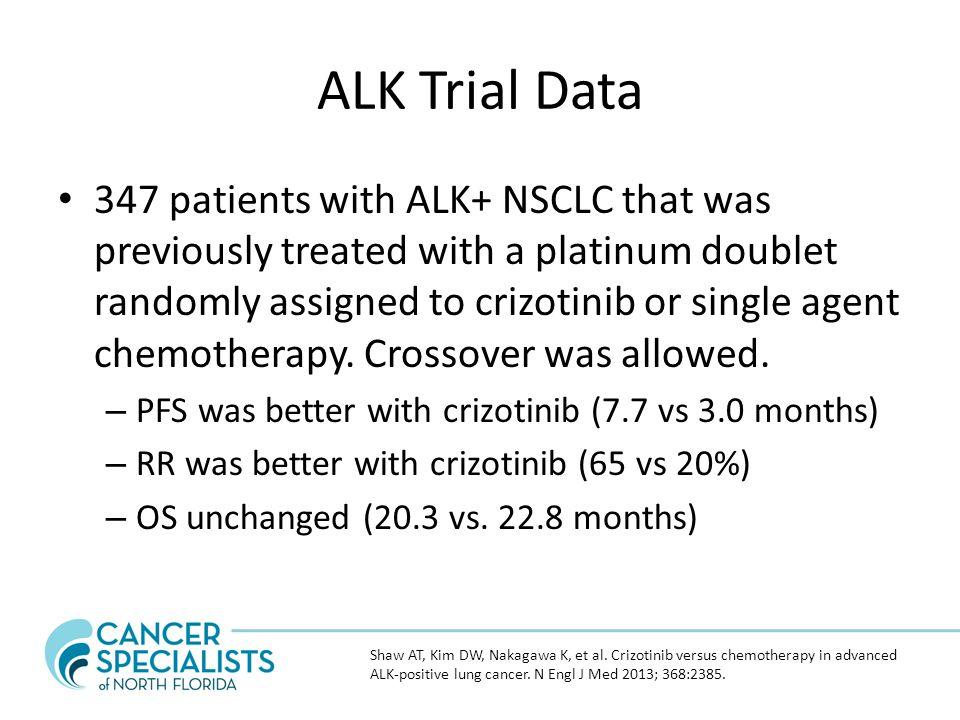 ALK Trial Data