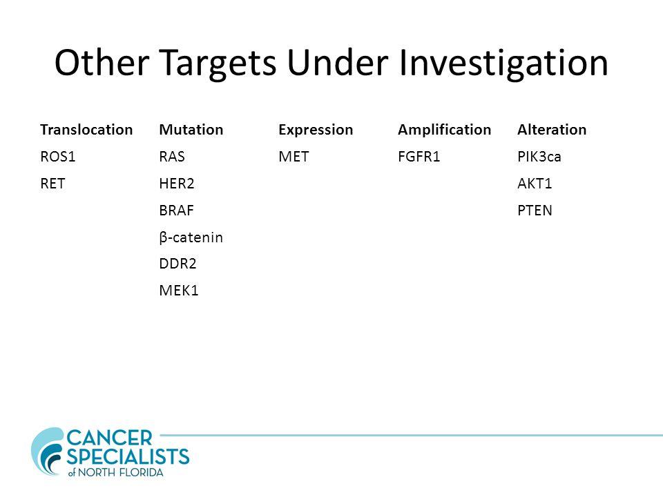Other Targets Under Investigation