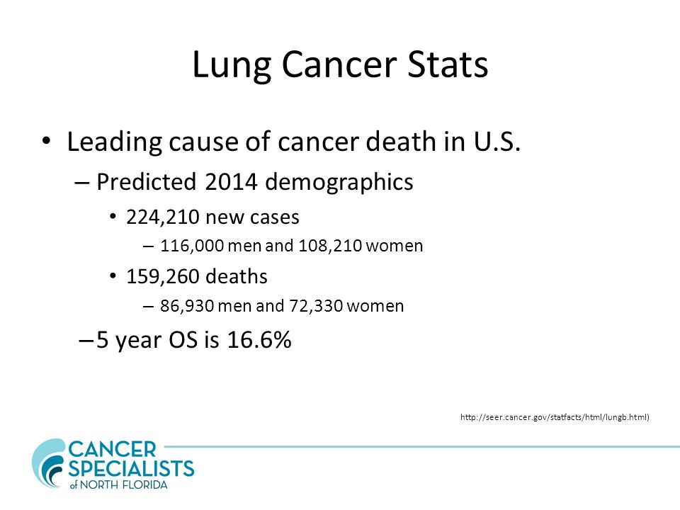 Lung Cancer Stats Leading cause of cancer death in U.S.