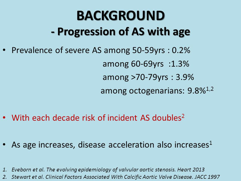 BACKGROUND - Progression of AS with age