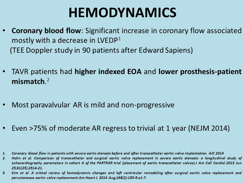 HEMODYNAMICS Coronary blood flow: Significant increase in coronary flow associated mostly with a decrease in LVEDP1.