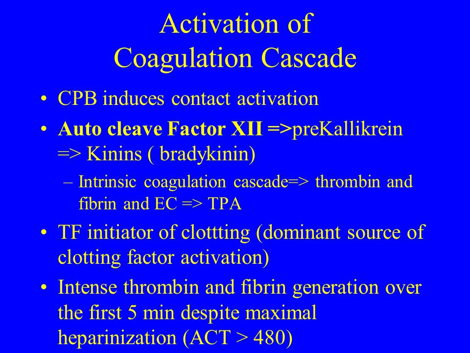 Activation of Coagulation Cascade