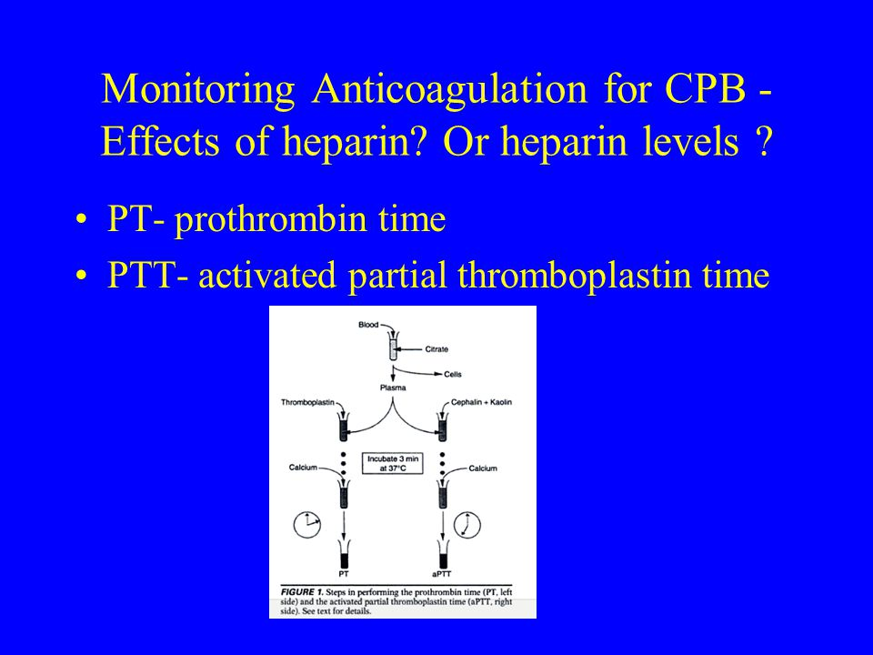 Monitoring Anticoagulation for CPB - Effects of heparin