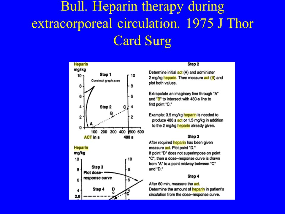Bull. Heparin therapy during extracorporeal circulation