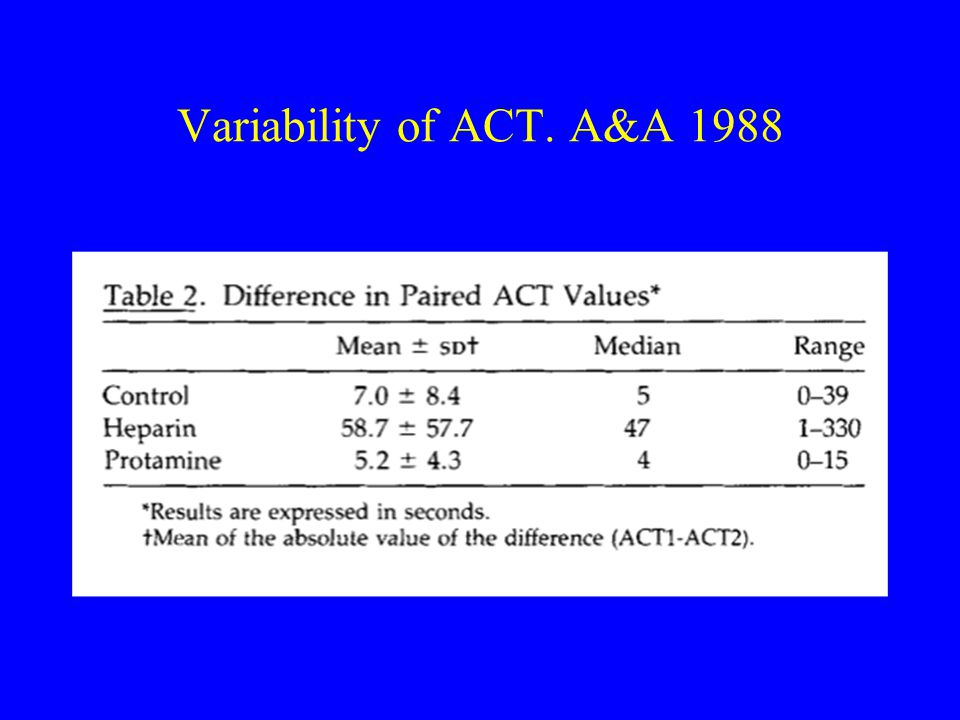 Variability of ACT. A&A 1988