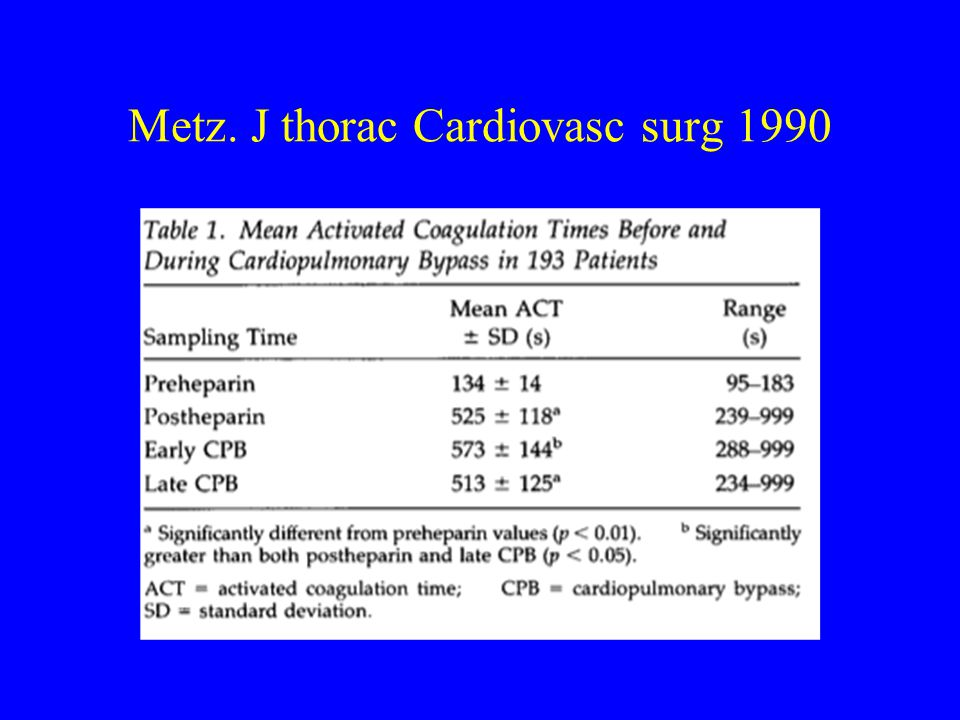 Metz. J thorac Cardiovasc surg 1990